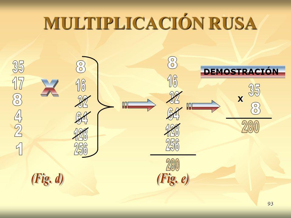93 MULTIPLICACIÓN RUSA X DEMOSTRACIÓN
