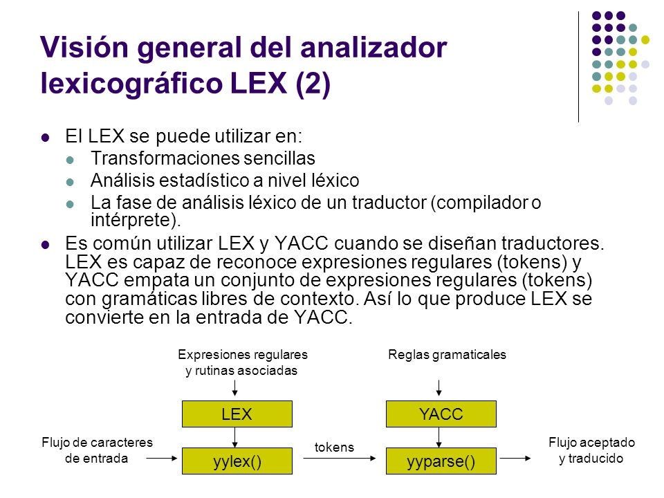 Visión general del analizador lexicográfico LEX (3) Pasos para crear un analizador léxico con LEX Construir la especificación LEX Programa fuente de LEX en términos de expresiones regulares y rutinas asociadas a ellas.