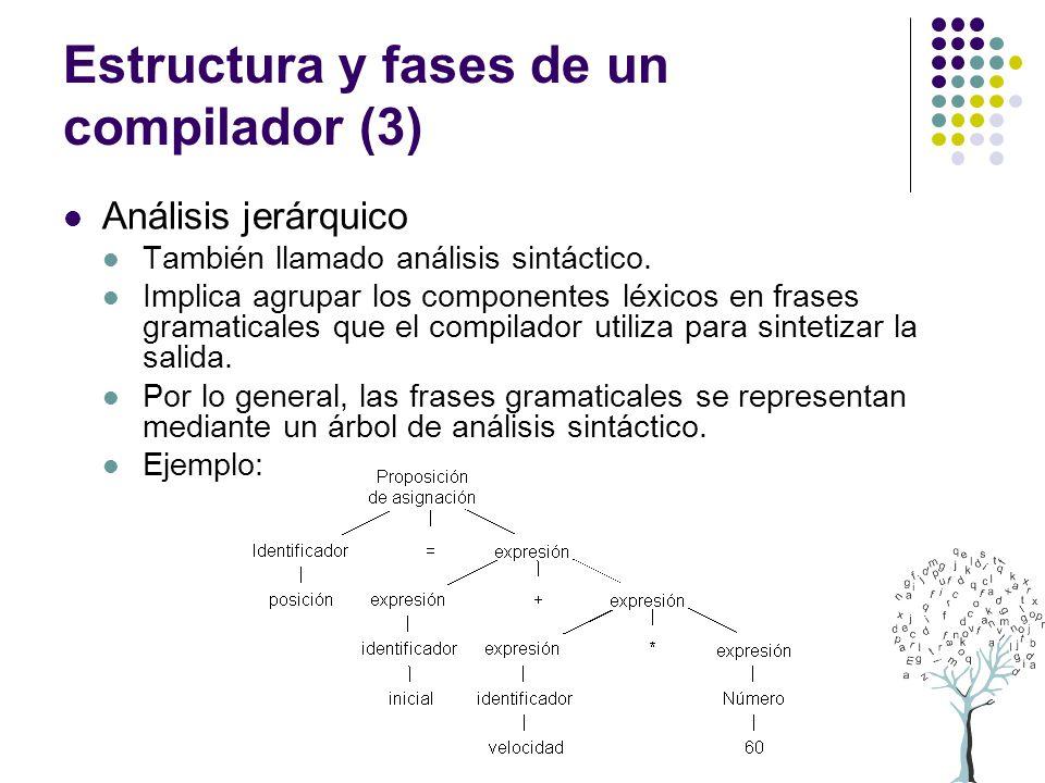 Estructura y fases de un compilador (3) Análisis jerárquico También llamado análisis sintáctico. Implica agrupar los componentes léxicos en frases gra