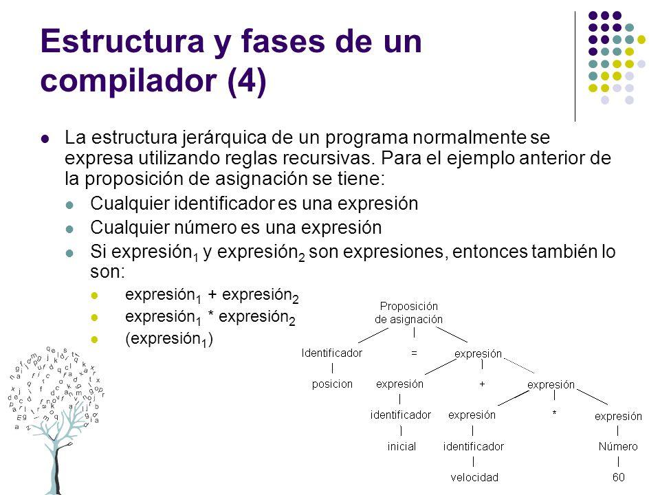 Estructura y fases de un compilador (4) La estructura jerárquica de un programa normalmente se expresa utilizando reglas recursivas. Para el ejemplo a