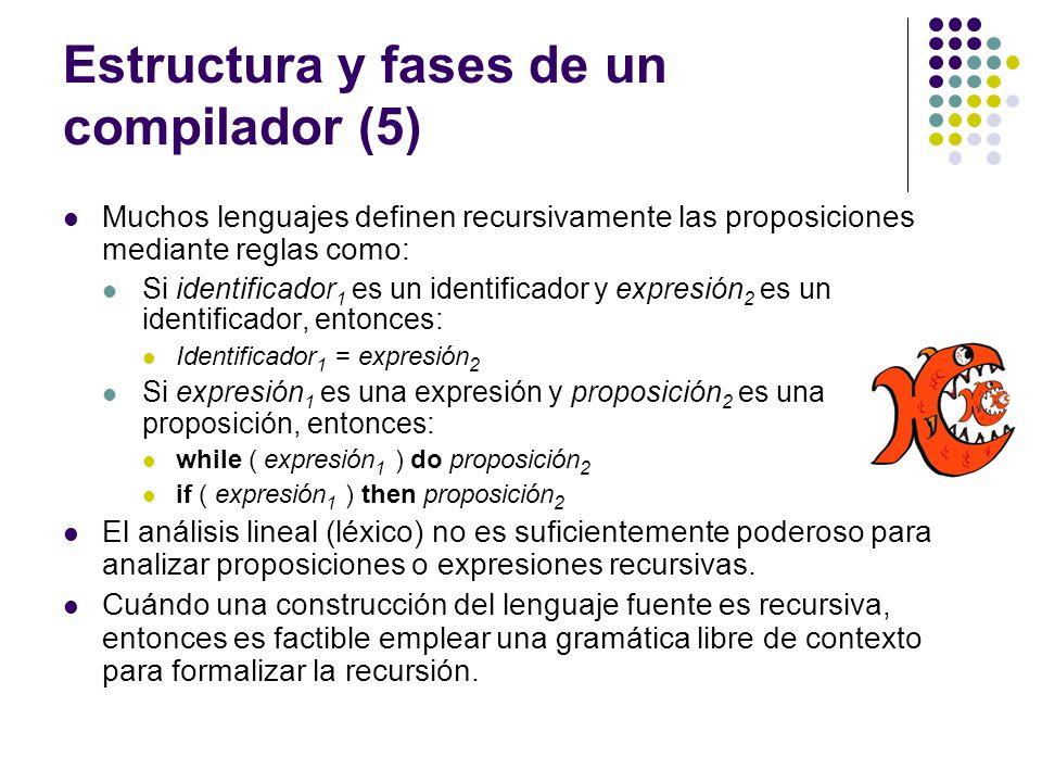 Estructura y fases de un compilador (5) Muchos lenguajes definen recursivamente las proposiciones mediante reglas como: Si identificador 1 es un ident