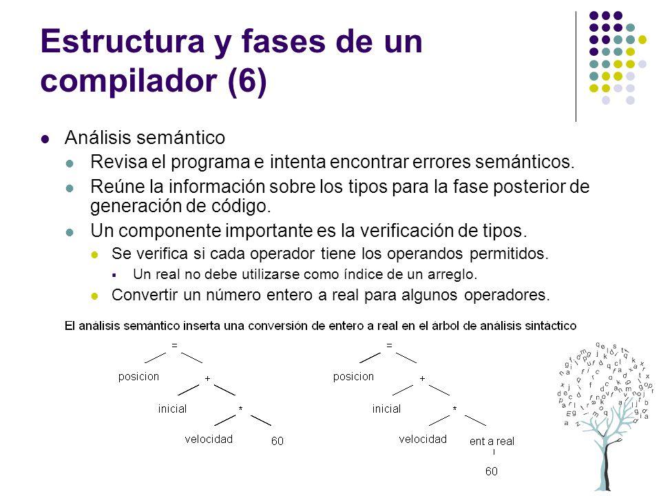 Estructura y fases de un compilador (6) Análisis semántico Revisa el programa e intenta encontrar errores semánticos. Reúne la información sobre los t