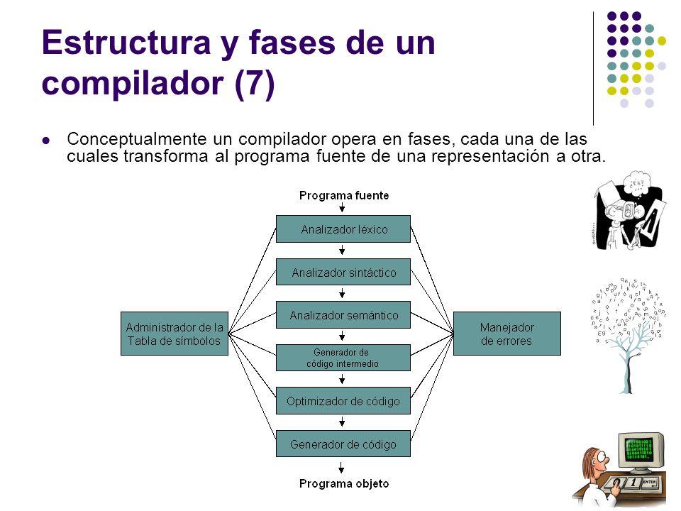 Estructura y fases de un compilador (7) Conceptualmente un compilador opera en fases, cada una de las cuales transforma al programa fuente de una repr