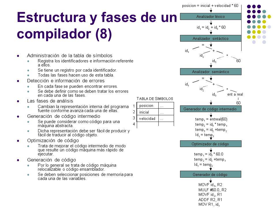 Estructura y fases de un compilador (8) Administración de la tabla de símbolos Registra los identificadores e información referente a ellos. Se tiene
