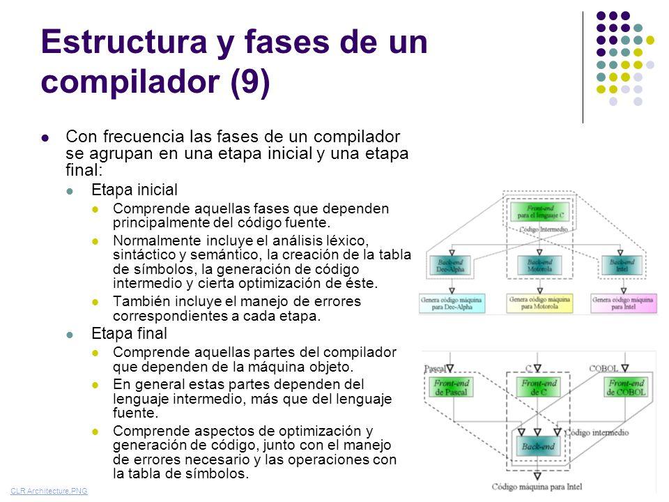 Estructura y fases de un compilador (9) Con frecuencia las fases de un compilador se agrupan en una etapa inicial y una etapa final: Etapa inicial Com