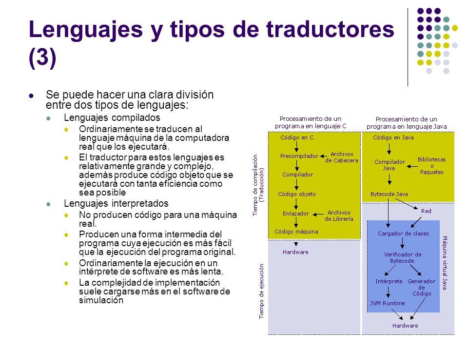 Lenguajes y tipos de traductores (3) Se puede hacer una clara división entre dos tipos de lenguajes: Lenguajes compilados Ordinariamente se traducen a