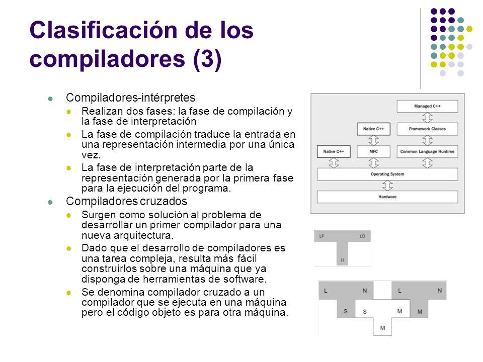 Clasificación de los compiladores (3) Compiladores-intérpretes Realizan dos fases: la fase de compilación y la fase de interpretación La fase de compi