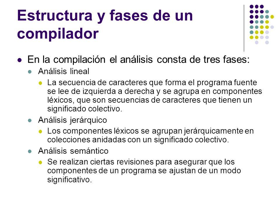 Estructura y fases de un compilador En la compilación el análisis consta de tres fases: Análisis lineal La secuencia de caracteres que forma el progra