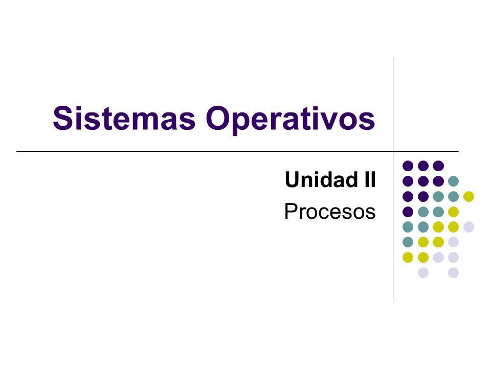 Sistemas Operativos Unidad II Procesos