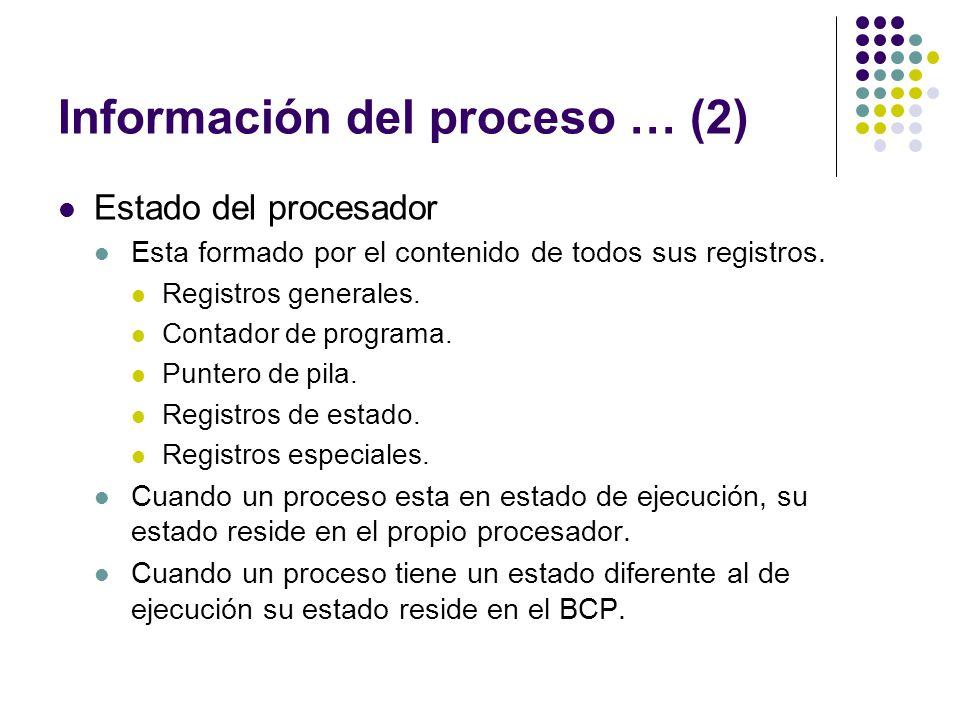Información del proceso … (2) Estado del procesador Esta formado por el contenido de todos sus registros. Registros generales. Contador de programa. P