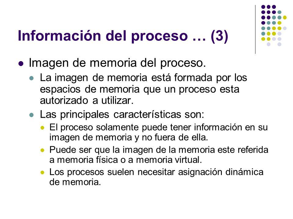 Información del proceso … (3) Imagen de memoria del proceso. La imagen de memoria está formada por los espacios de memoria que un proceso esta autoriz