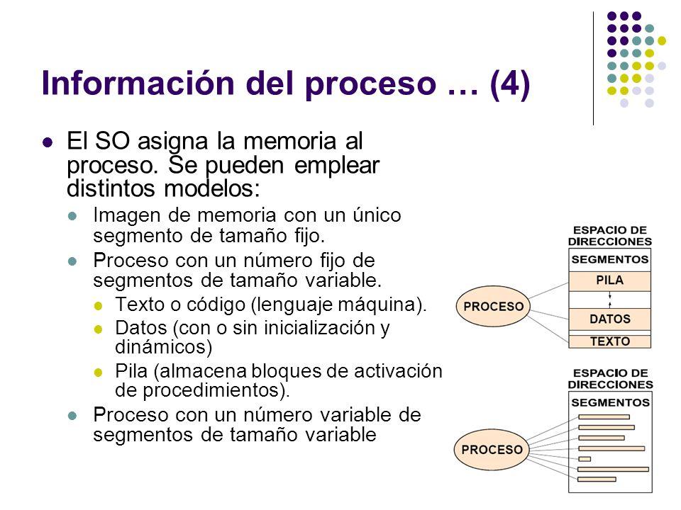 Información del proceso … (4) El SO asigna la memoria al proceso. Se pueden emplear distintos modelos: Imagen de memoria con un único segmento de tama