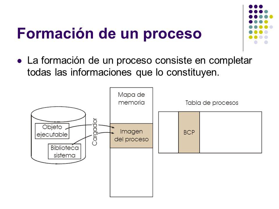 Formación de un proceso La formación de un proceso consiste en completar todas las informaciones que lo constituyen.