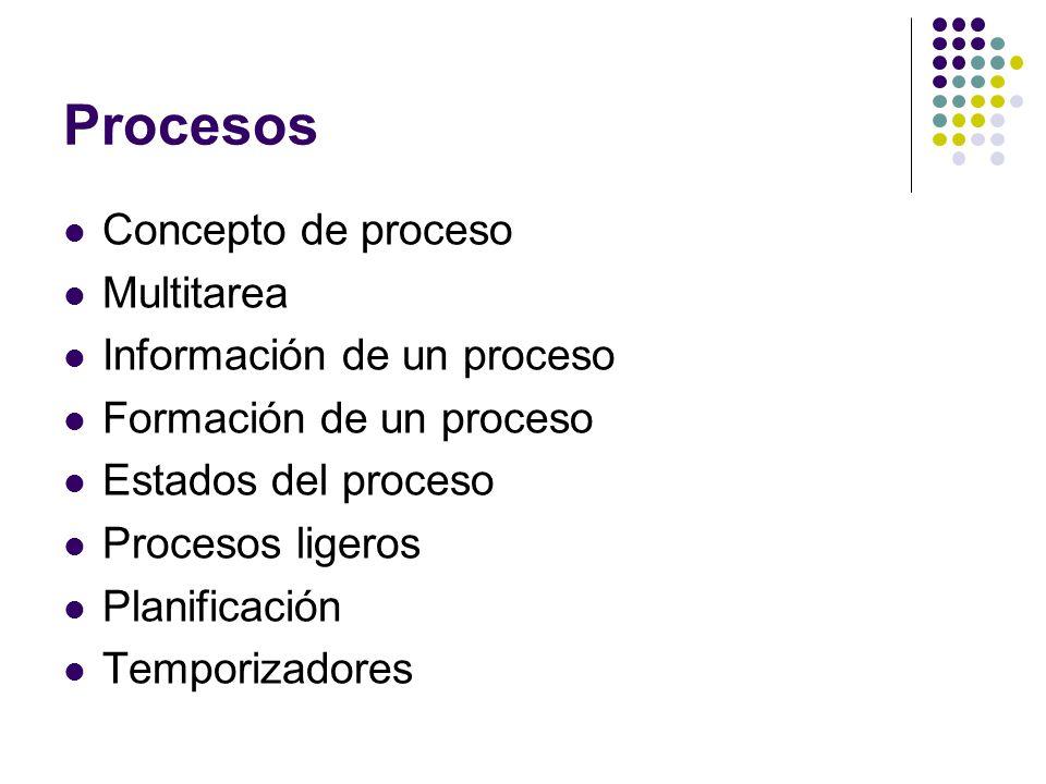 Concepto de proceso Multitarea Información de un proceso Formación de un proceso Estados del proceso Procesos ligeros Planificación Temporizadores