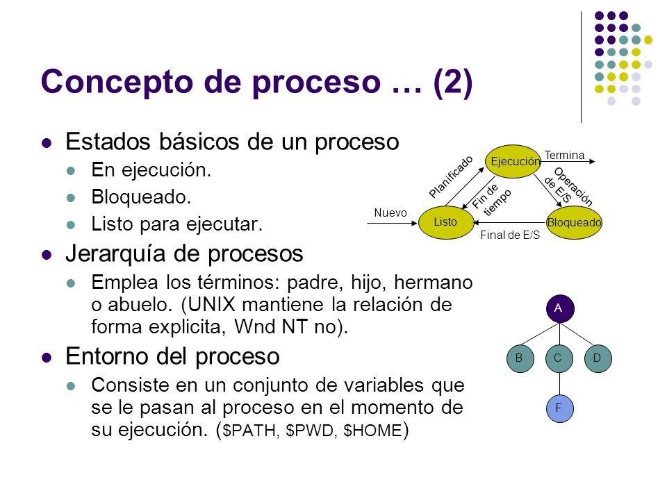 Concepto de proceso … (2) Estados básicos de un proceso En ejecución. Bloqueado. Listo para ejecutar. Jerarquía de procesos Emplea los términos: padre