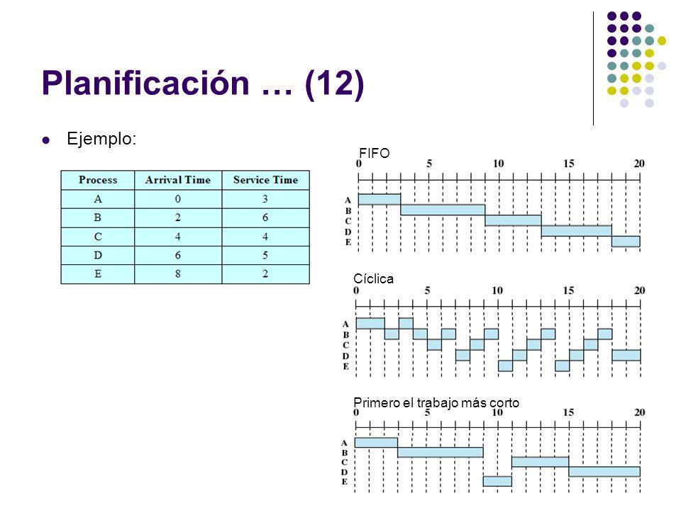 Planificación … (12) Ejemplo: FIFO Cíclica Primero el trabajo más corto