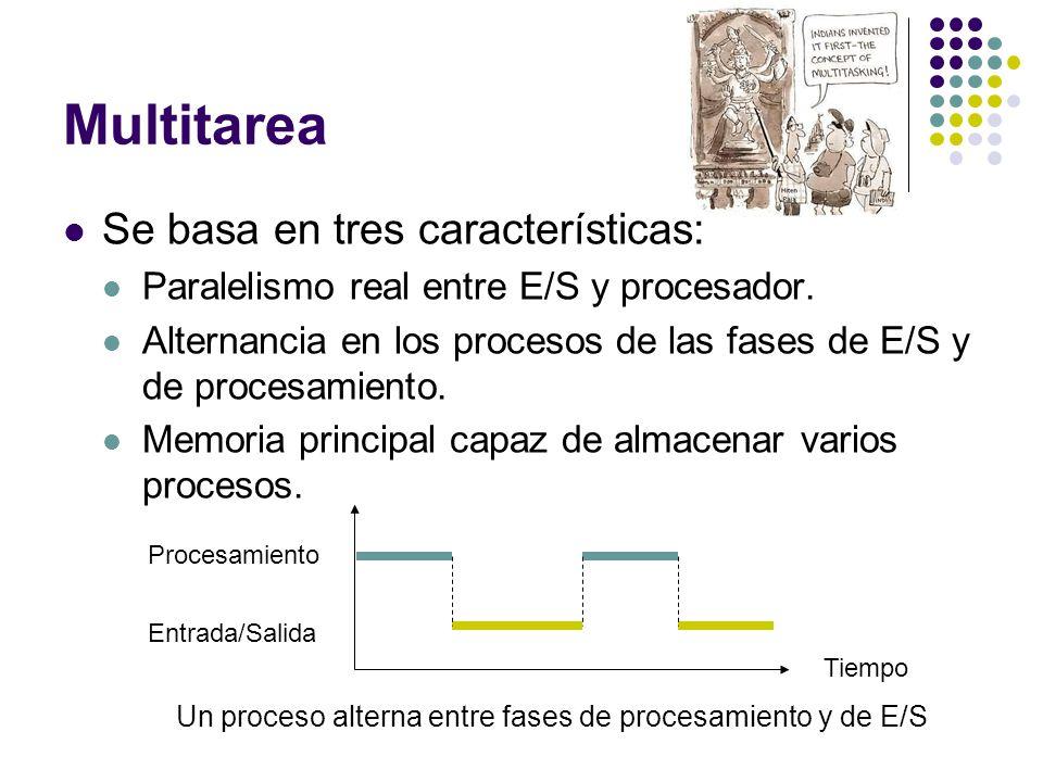 Multitarea Se basa en tres características: Paralelismo real entre E/S y procesador. Alternancia en los procesos de las fases de E/S y de procesamient