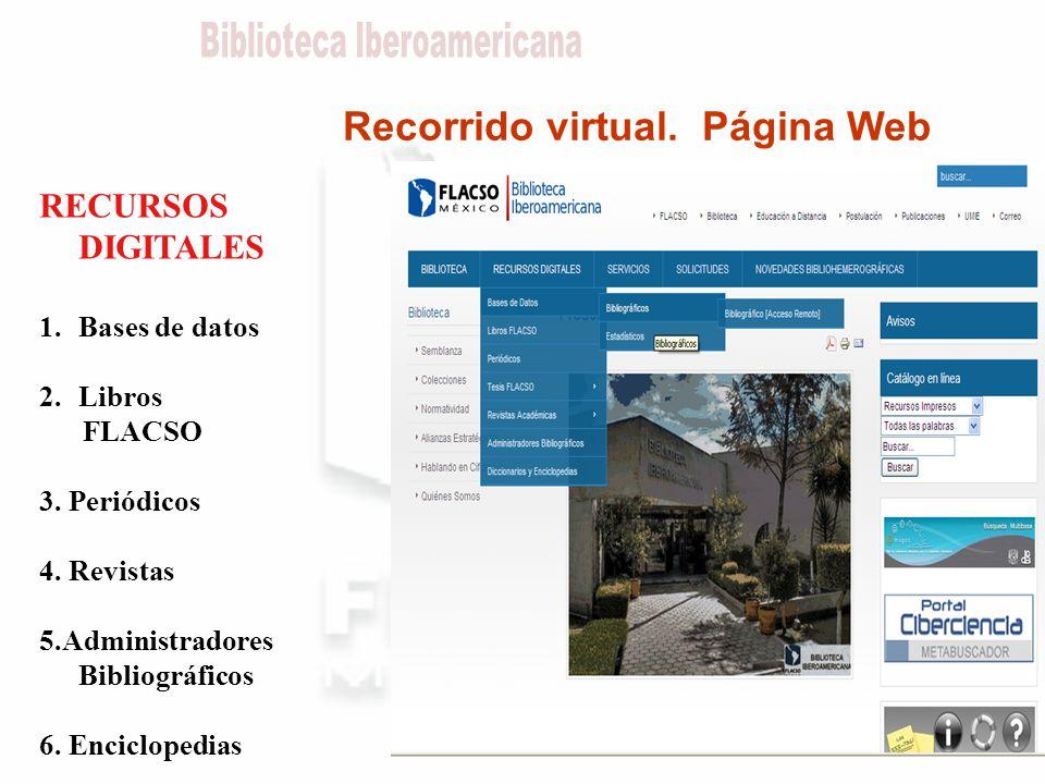 Recorrido virtual. Página Web RECURSOS DIGITALES 1.Bases de datos 2.Libros FLACSO 3.