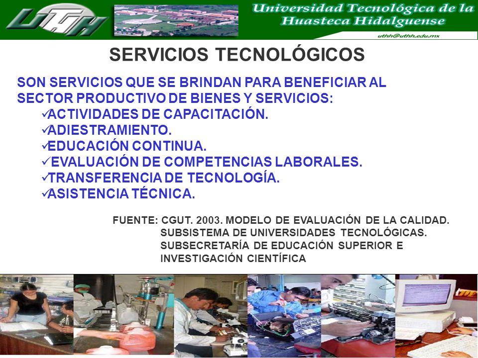 SON SERVICIOS QUE SE BRINDAN PARA BENEFICIAR AL SECTOR PRODUCTIVO DE BIENES Y SERVICIOS: ACTIVIDADES DE CAPACITACIÓN.