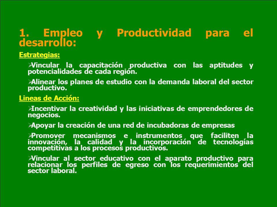 1. Empleo y Productividad para el desarrollo: Estrategias: Vincular la capacitación productiva con las aptitudes y potencialidades de cada región. Ali