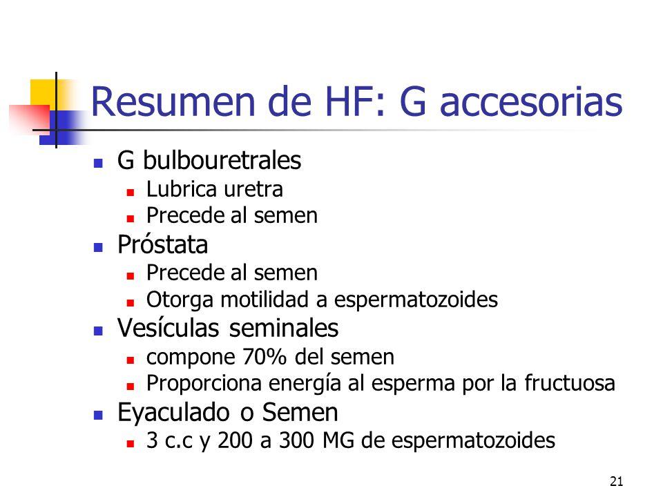 20 Glándulas bulbo uretrales de Cowper (e)e 3 a 5 mm de diámetro Raíz del pene.