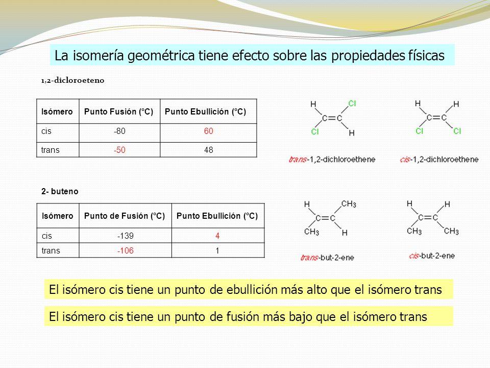 La isomería geométrica tiene efecto sobre las propiedades físicas 1,2-dicloroeteno IsómeroPunto Fusión (°C)Punto Ebullición (°C) cis-8060 trans-5048 2- buteno IsómeroPunto de Fusión (°C)Punto Ebullición (°C) cis-1394 trans-1061 El isómero cis tiene un punto de ebullición más alto que el isómero trans El isómero cis tiene un punto de fusión más bajo que el isómero trans