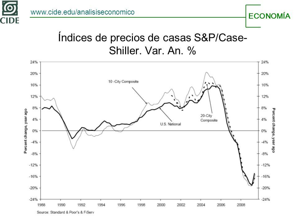 ECONOMÍA www.cide.edu/analisiseconomico Índices de precios de casas S&P/Case- Shiller. Var. An. %