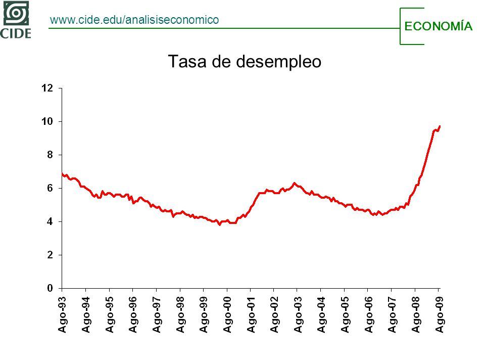 ECONOMÍA www.cide.edu/analisiseconomico Tasa de desempleo