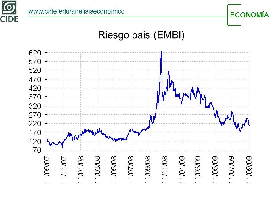 ECONOMÍA www.cide.edu/analisiseconomico Riesgo país (EMBI)