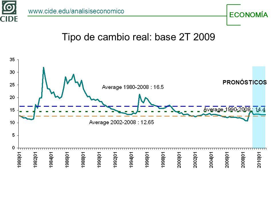 ECONOMÍA www.cide.edu/analisiseconomico Tipo de cambio real: base 2T 2009 PRONÓSTICOS