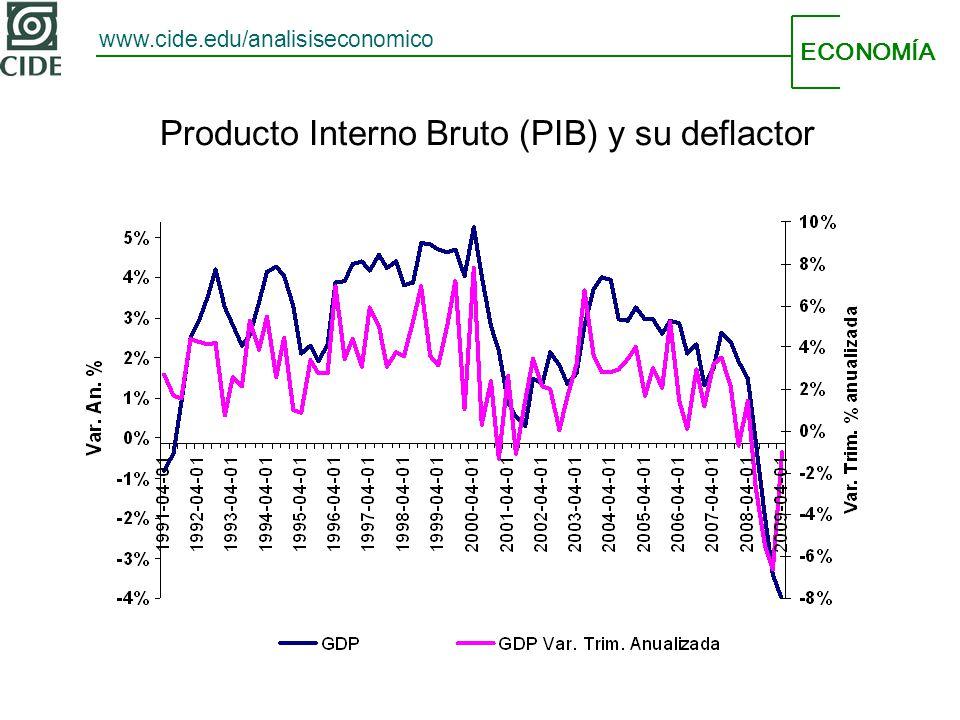 ECONOMÍA www.cide.edu/analisiseconomico Producto Interno Bruto (PIB) y su deflactor
