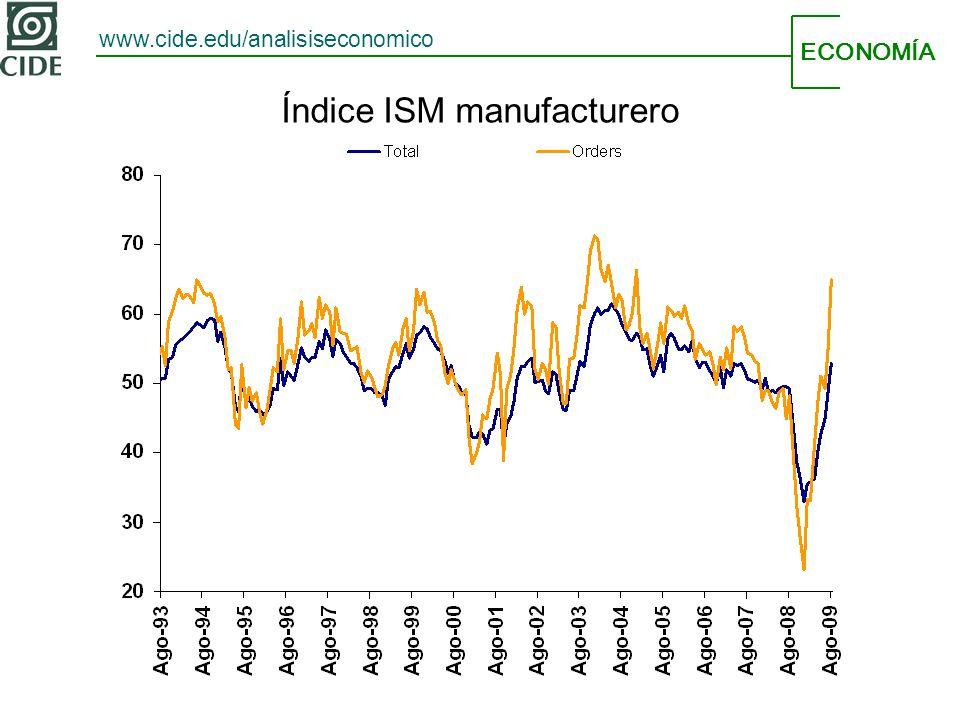 ECONOMÍA www.cide.edu/analisiseconomico Índice ISM manufacturero
