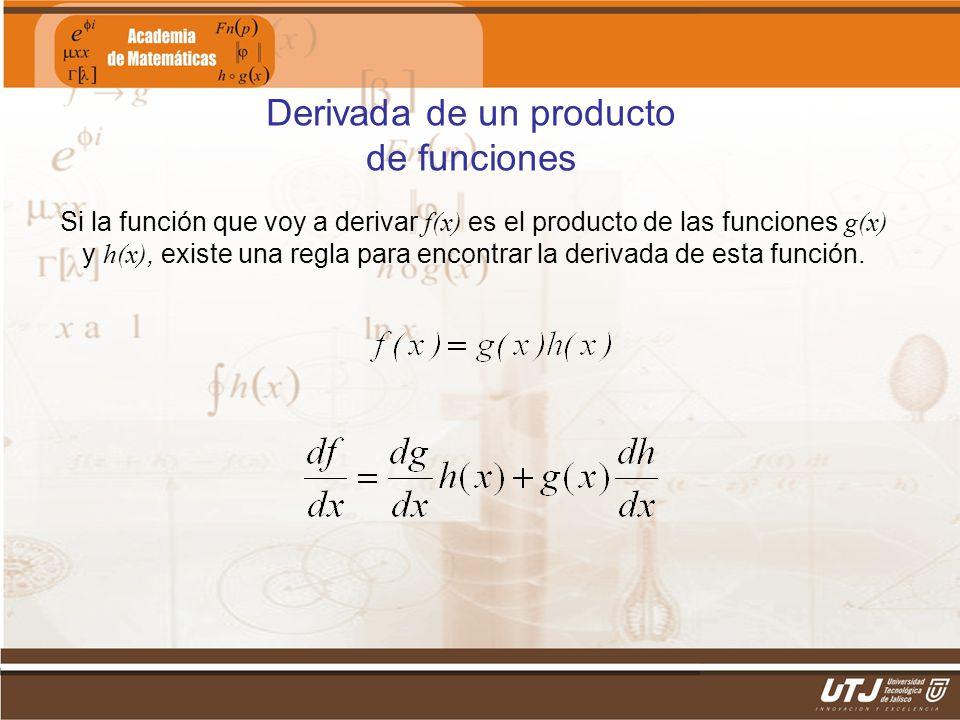 Matemáticas IIFís. Edgar I. Sánchez Rangel Derivada de un producto de funciones Si la función que voy a derivar f(x) es el producto de las funciones g