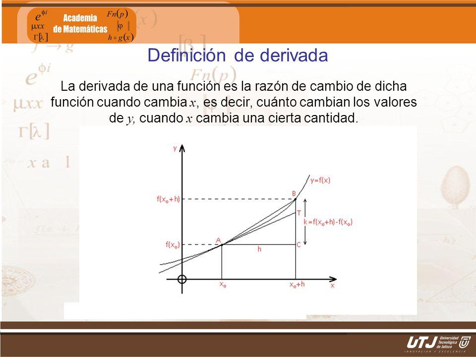 Matemáticas IIFís. Edgar I. Sánchez Rangel Definición de derivada La derivada de una función es la razón de cambio de dicha función cuando cambia x, e