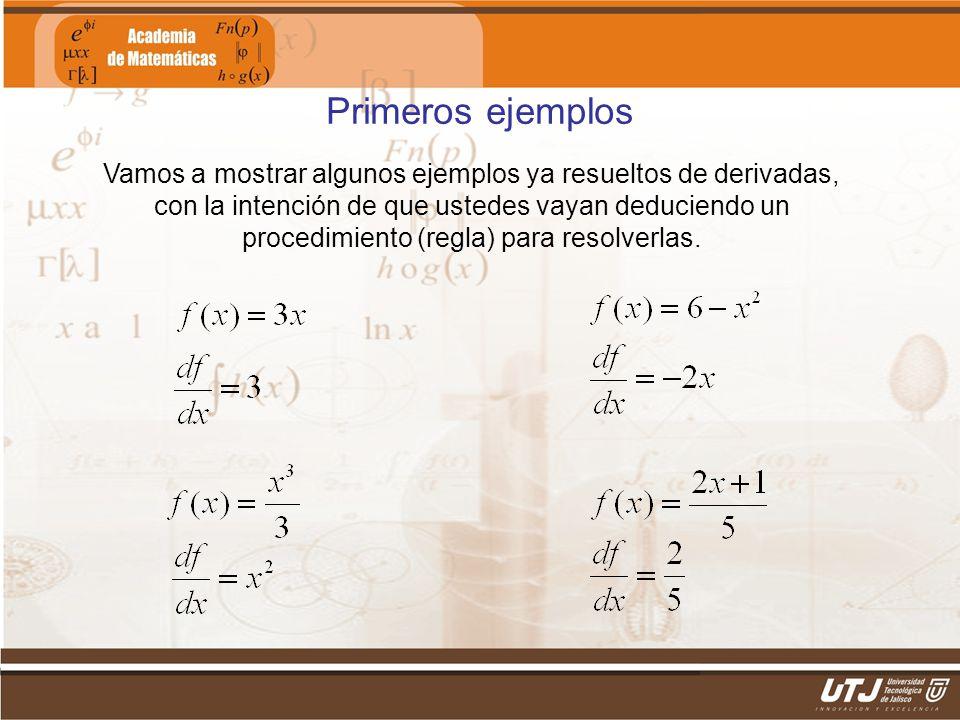 Matemáticas IIFís. Edgar I. Sánchez Rangel Primeros ejemplos Vamos a mostrar algunos ejemplos ya resueltos de derivadas, con la intención de que usted