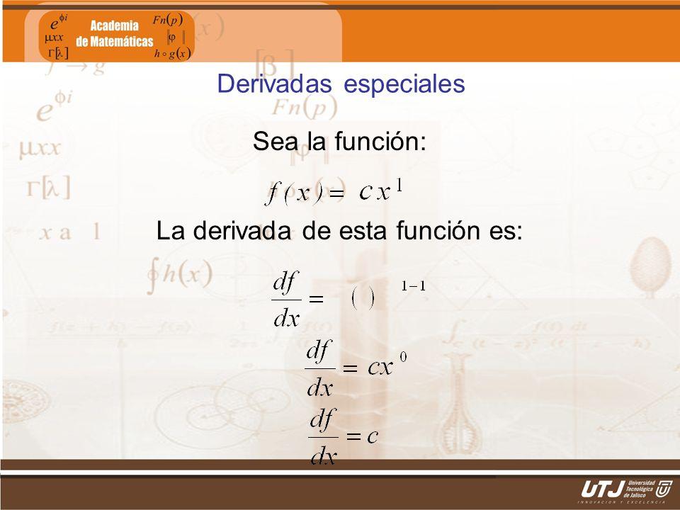 Matemáticas IIFís. Edgar I. Sánchez Rangel Sea la función: La derivada de esta función es: Derivadas especiales