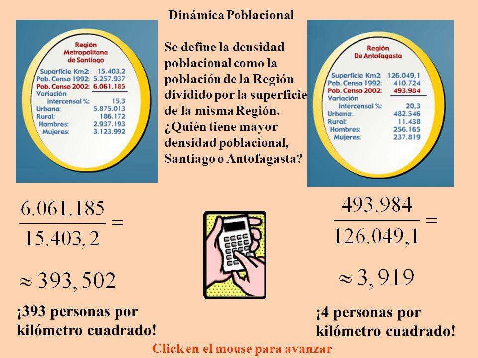 393 personas (no pudimos dibujarlas todas) Región MetropolitanaRegión de Antofagasta 1 Km Significado de la densidad poblacional Click en el mouse para avanzar
