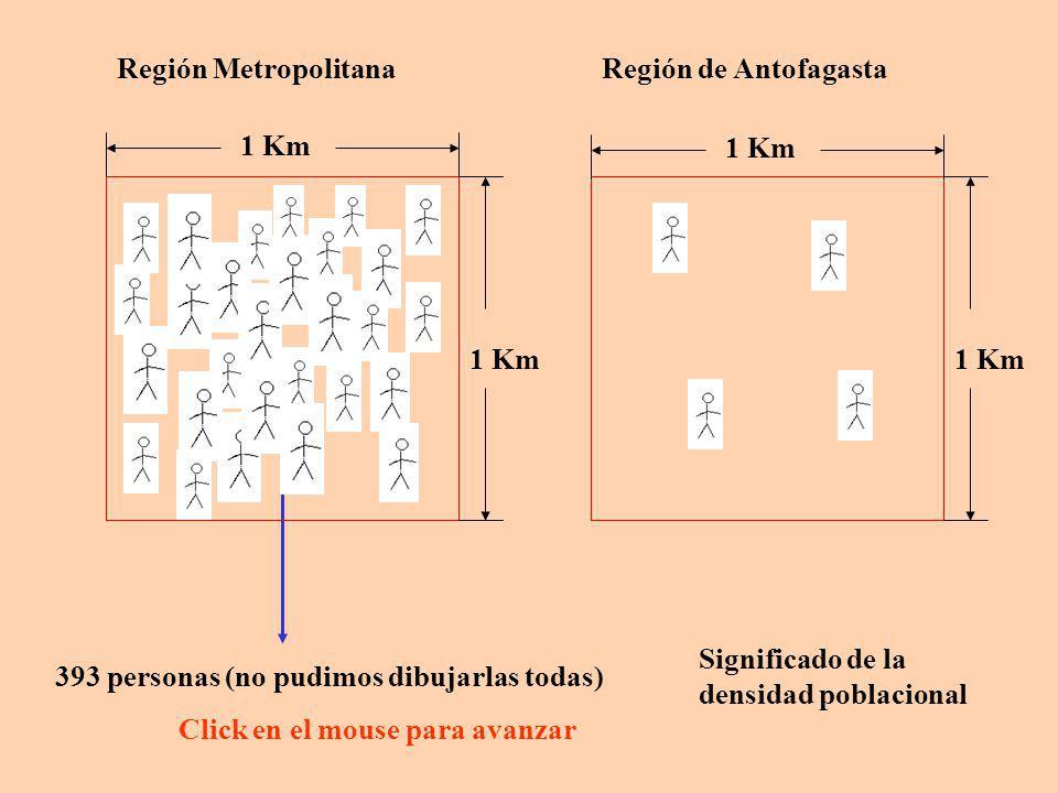 Dinámica Poblacional ¿Cuál fue el crecimiento poblacional entre los años 1992 y 2002 en ambas regiones.