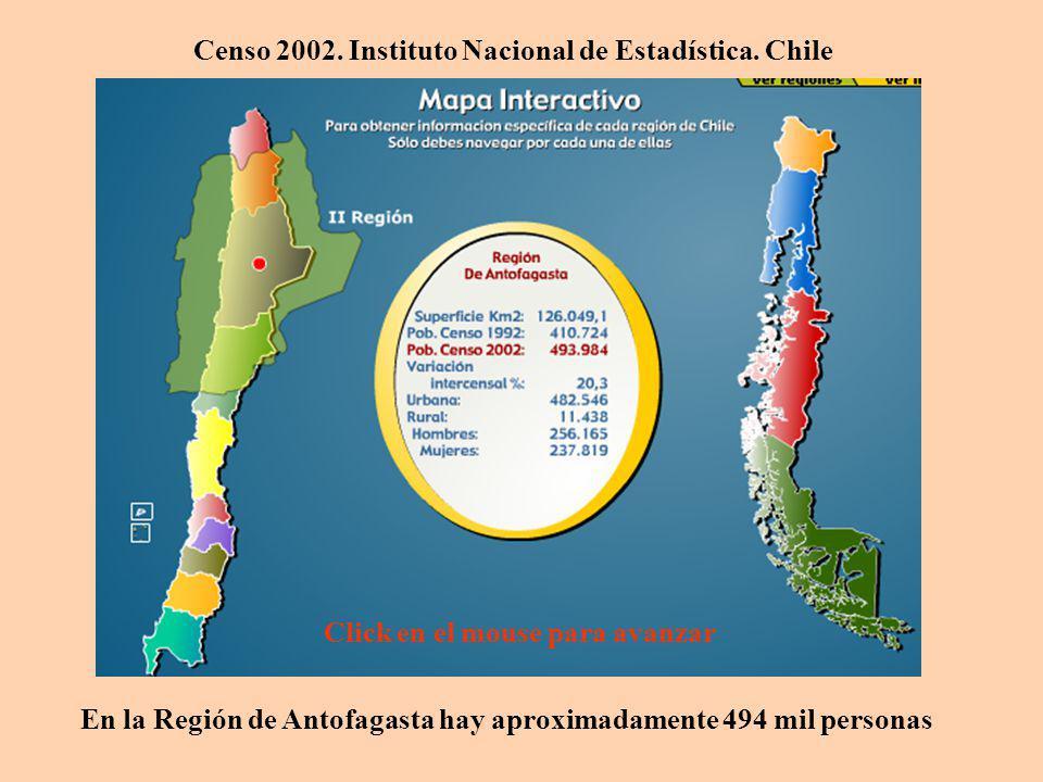 Censo 2002.Instituto Nacional de Estadística.