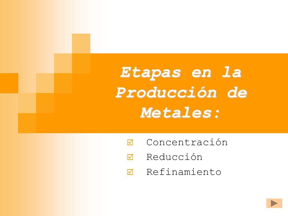 Etapas en la Producción de Metales: Concentración Reducción Refinamiento