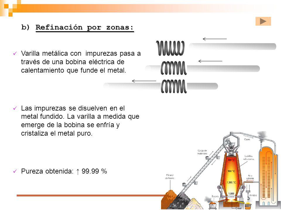Refinación por zonas: b) Refinación por zonas: Varilla metálica con impurezas pasa a través de una bobina eléctrica de calentamiento que funde el meta