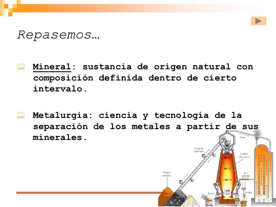 Repasemos… Mineral: sustancia de origen natural con composición definida dentro de cierto intervalo. Metalurgia: ciencia y tecnología de la separación