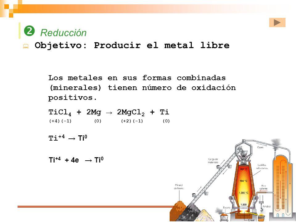 Reducción Objetivo: Producir el metal libre Los metales en sus formas combinadas (minerales) tienen número de oxidación positivos. TiCl 4 + 2Mg 2MgCl