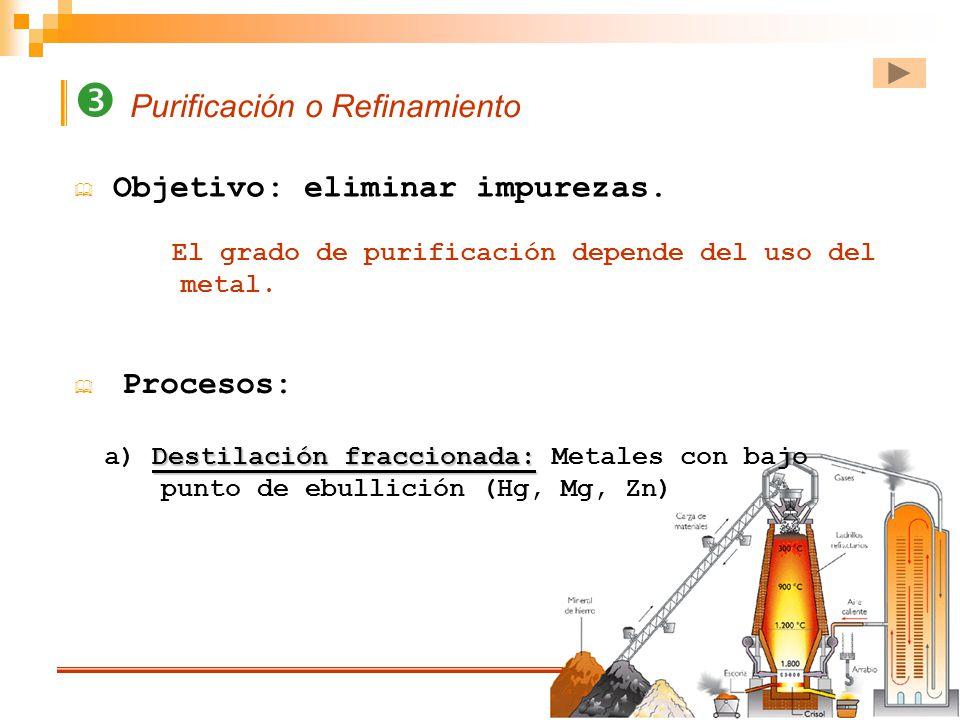 Purificación o Refinamiento Objetivo: eliminar impurezas. El grado de purificación depende del uso del metal. Procesos: Destilación fraccionada: a) De