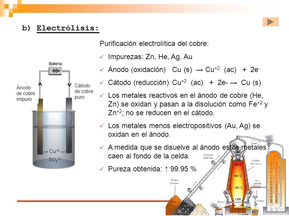 Electrólisis: b) Electrólisis: Ánodo de cobre impuro Cátodo de cobre puro Cu +2 SO 4 -2 Purificación electrolítica del cobre: Impurezas: Zn, He, Ag, A