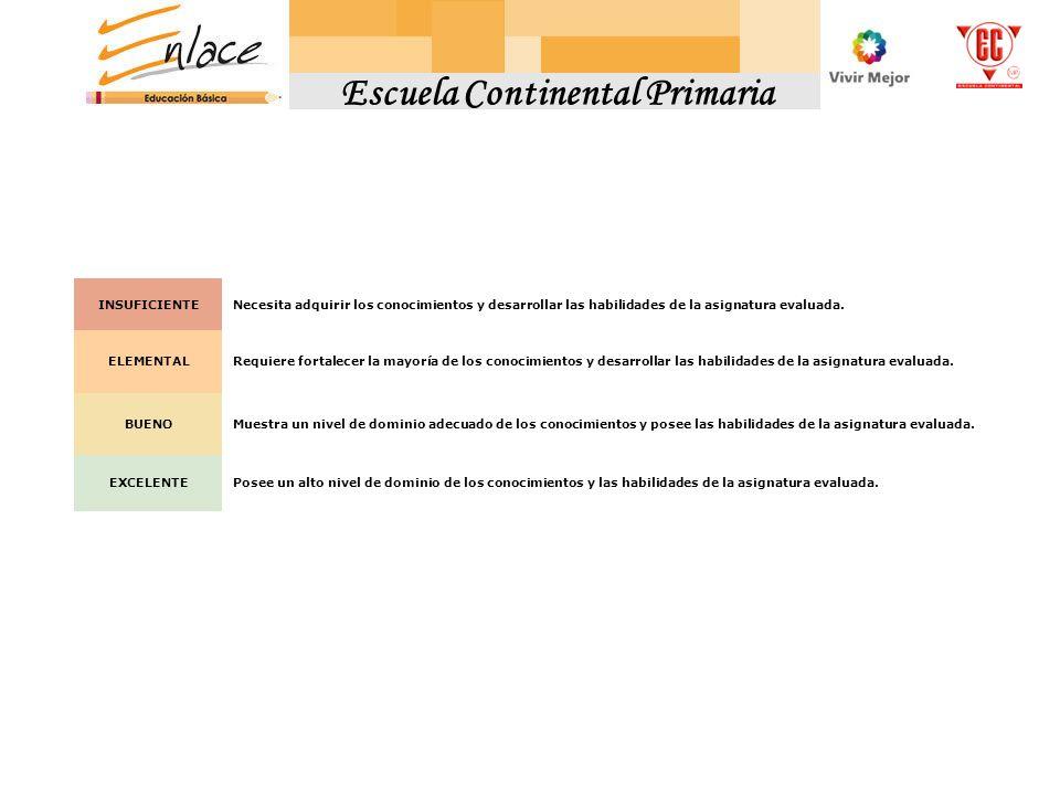 Escuela Continental Primaria INSUFICIENTENecesita adquirir los conocimientos y desarrollar las habilidades de la asignatura evaluada.