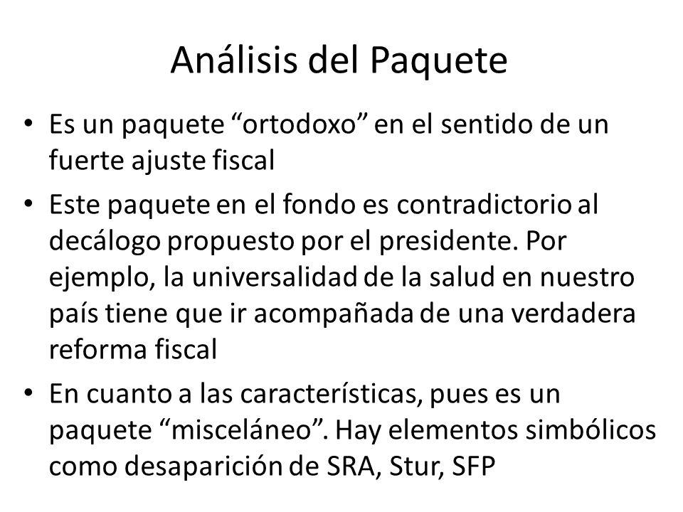 Análisis del Paquete Es un paquete ortodoxo en el sentido de un fuerte ajuste fiscal Este paquete en el fondo es contradictorio al decálogo propuesto por el presidente.