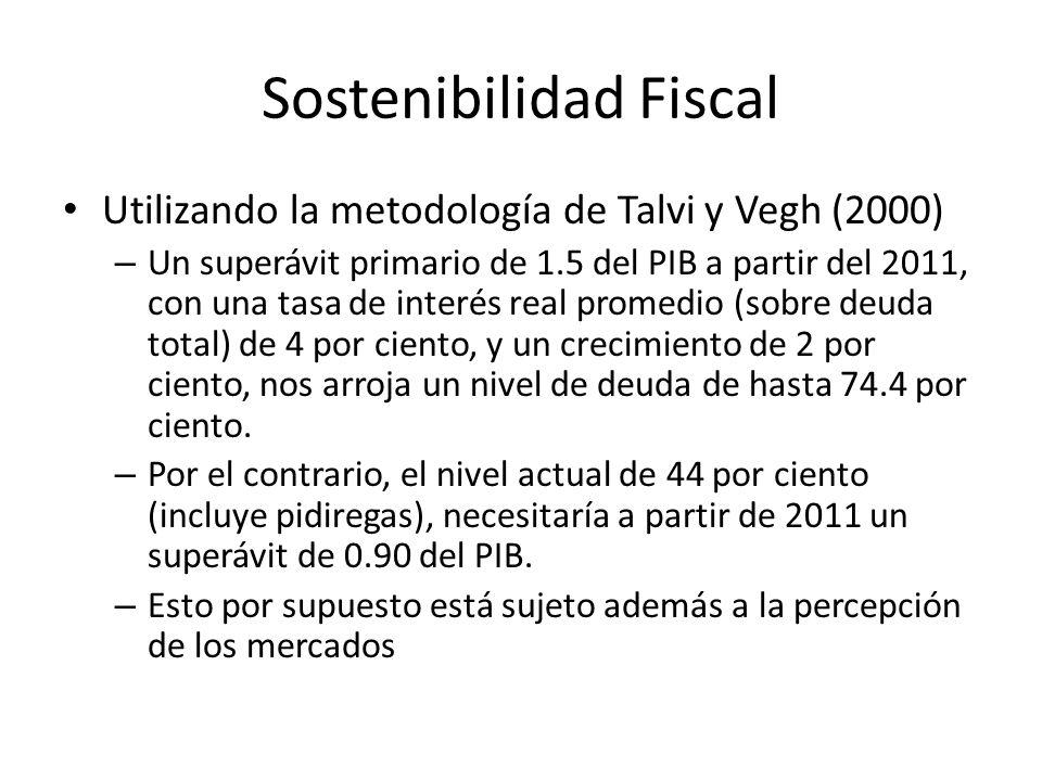 Sostenibilidad Fiscal Utilizando la metodología de Talvi y Vegh (2000) – Un superávit primario de 1.5 del PIB a partir del 2011, con una tasa de interés real promedio (sobre deuda total) de 4 por ciento, y un crecimiento de 2 por ciento, nos arroja un nivel de deuda de hasta 74.4 por ciento.