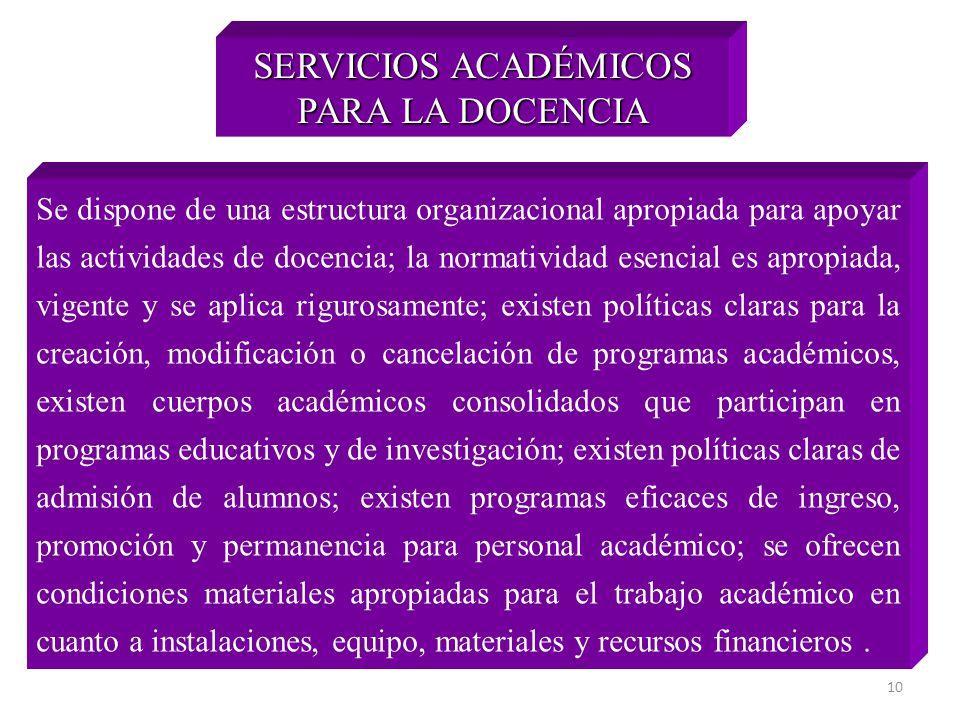 10 SERVICIOS ACADÉMICOS PARA LA DOCENCIA Se dispone de una estructura organizacional apropiada para apoyar las actividades de docencia; la normativida