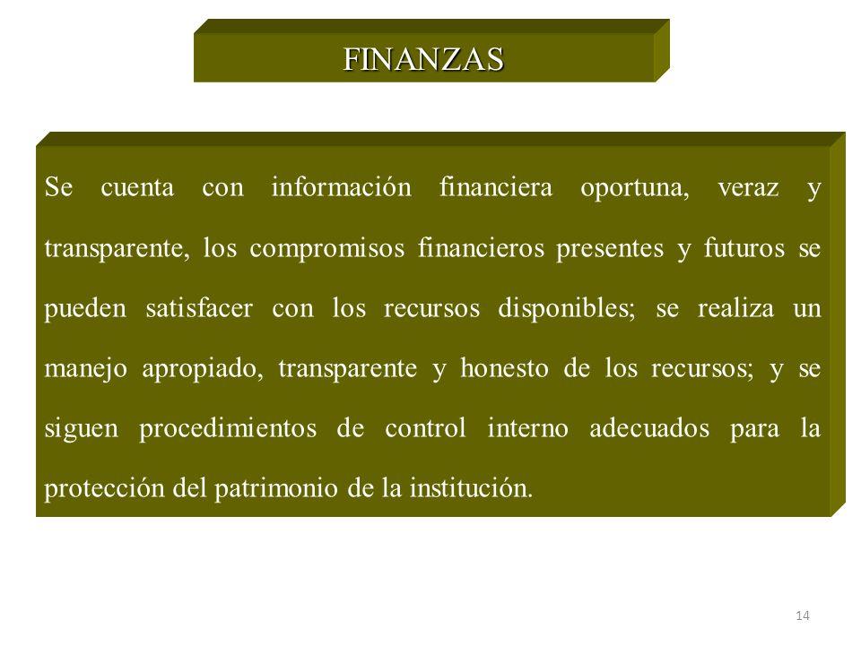 14 FINANZAS Se cuenta con información financiera oportuna, veraz y transparente, los compromisos financieros presentes y futuros se pueden satisfacer
